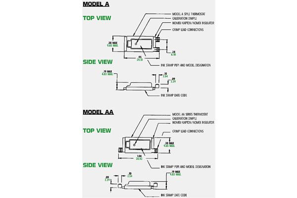 Model A&AA 画像2