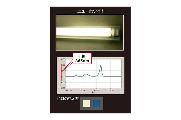 LED 紫外線カット